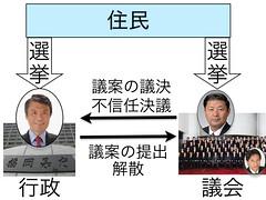 20120121スライド.010